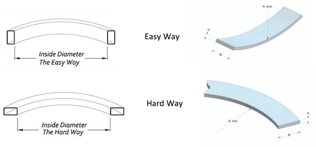Two types of tube bending approaches